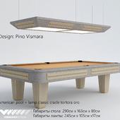 Classic American Pool by Vismara design