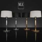 MLE Sigma Table