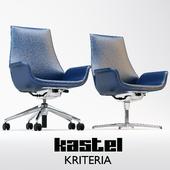 Kastel - Kreteria