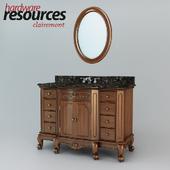Hardware Resources - VAN062-48