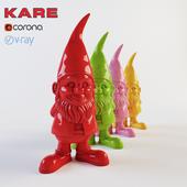 kare gnome