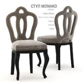 MONAKO CH0608