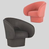 Armchair ROC by COR