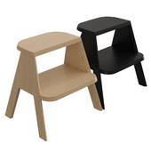 Butler stool