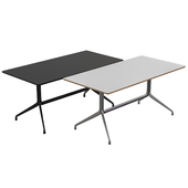 AAT 10 Table