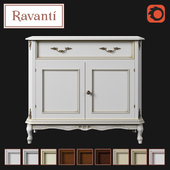 OM Ravanti - Chest №1
