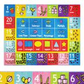 Multi-Color Kids Math Symbols Numbers Area Rug