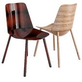 Jin Chairs Jin Kuramoto offecct